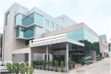 Best Hospital in Gurugram, Haryana