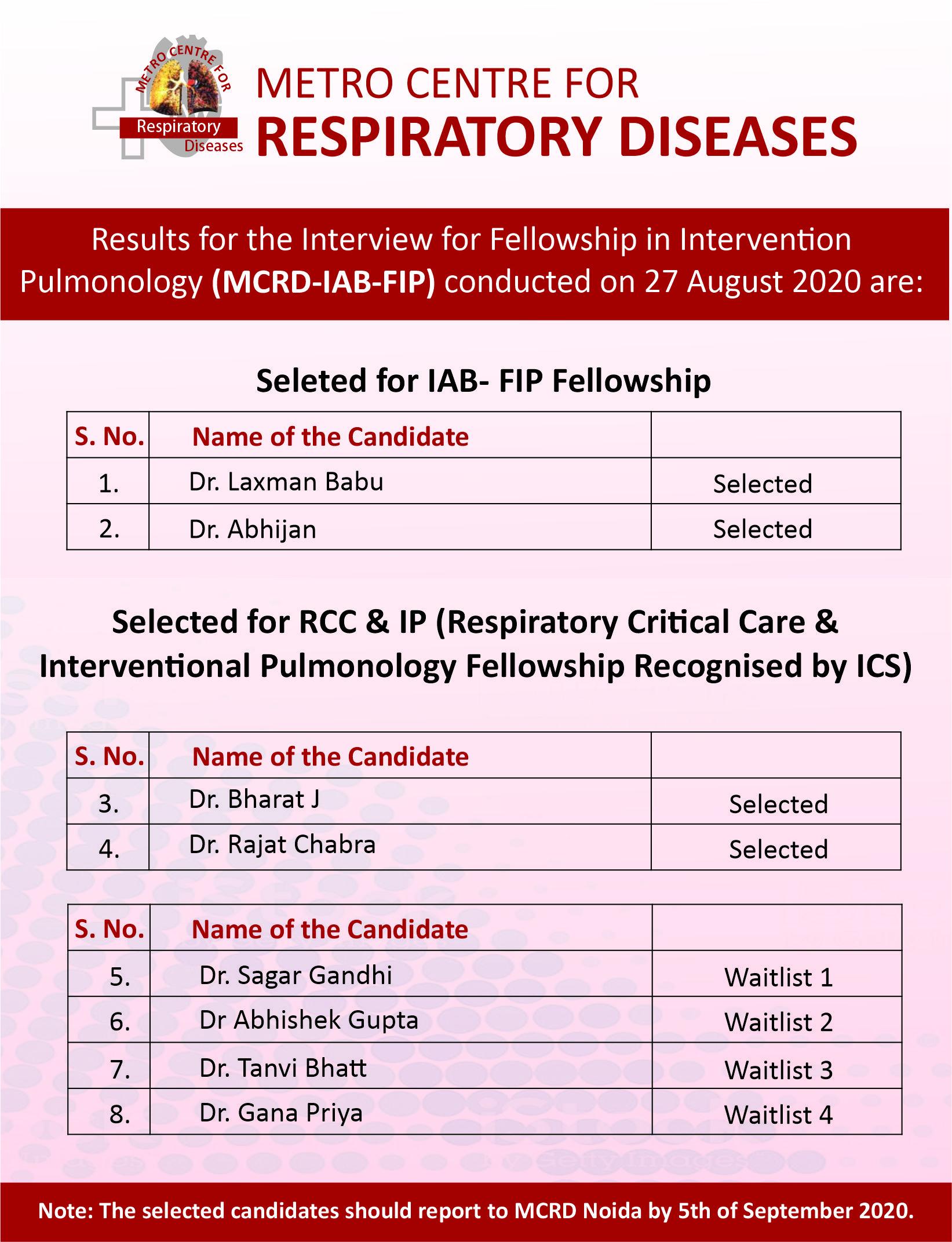 MCRD - Fellowship in Interventional Pulmonology (MCRD - FIP)
